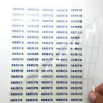 Ark med transparenta etiketter